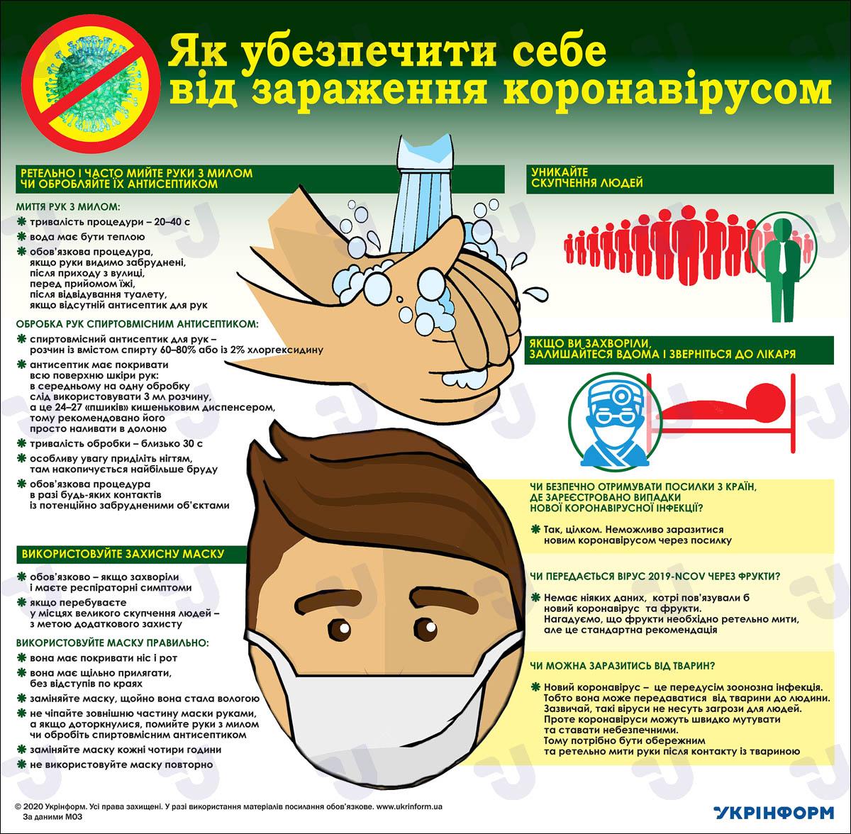 Як убезпечити себе від зараження коронавірусом