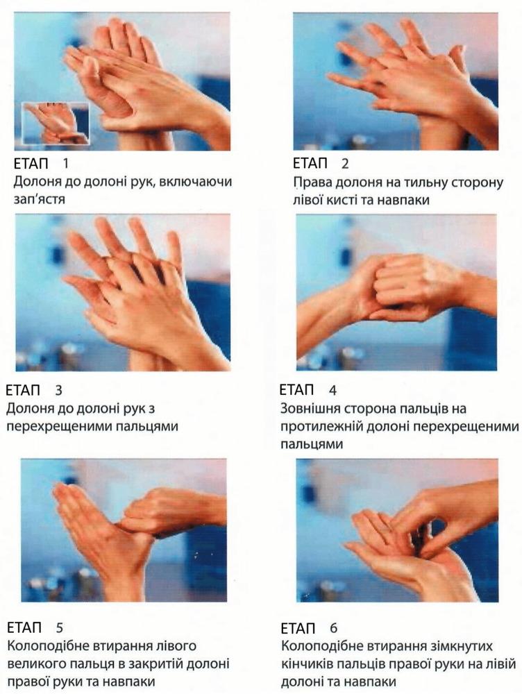 Як правильно мити руки